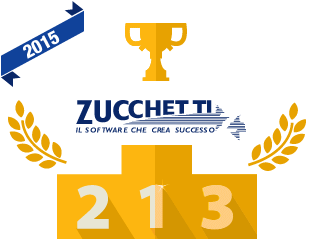 Best of 2015 Zucchetti video